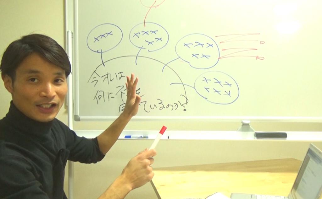 【会員限定動画】手帳&ノートを活用した「不安」の解消法