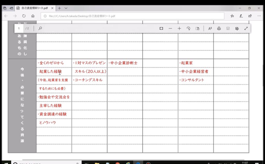 【会員限定動画】自己資源棚卸シート(2)高田の使用リフィルで活用方法を解説